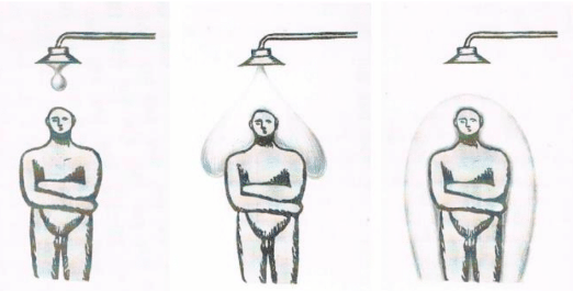 Drawing of cartoon man showering in 3 sequences